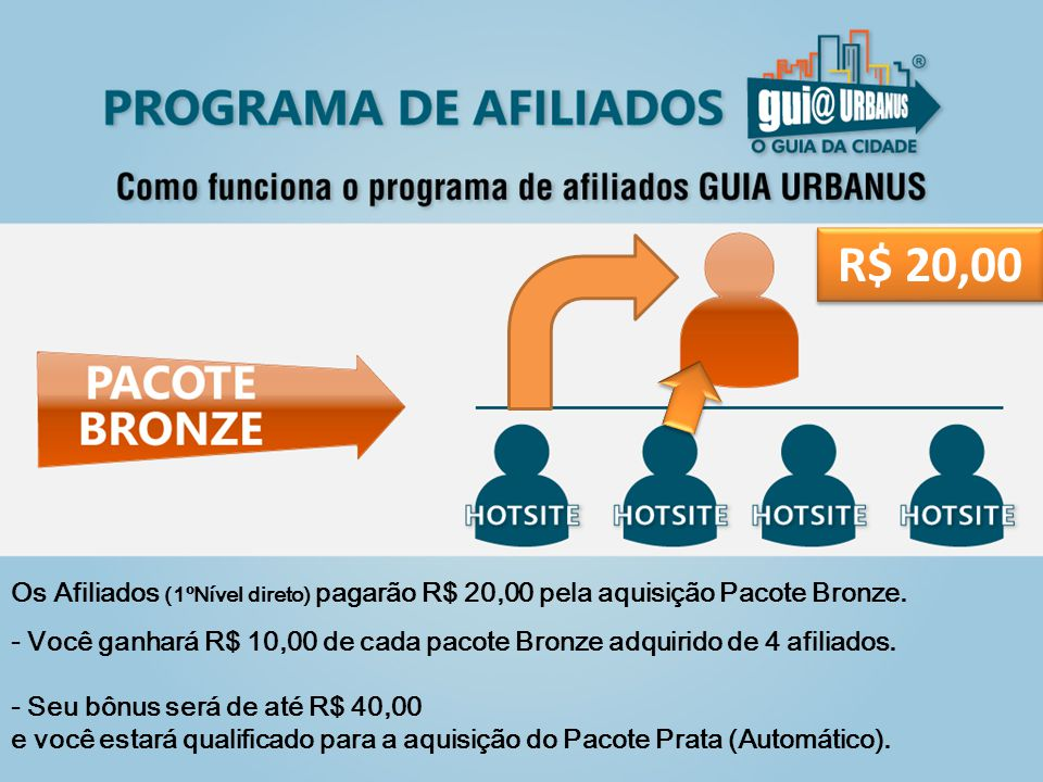 Os Afiliados (1ºNível direto) pagarão R$ 20,00 pela aquisição Pacote Bronze.