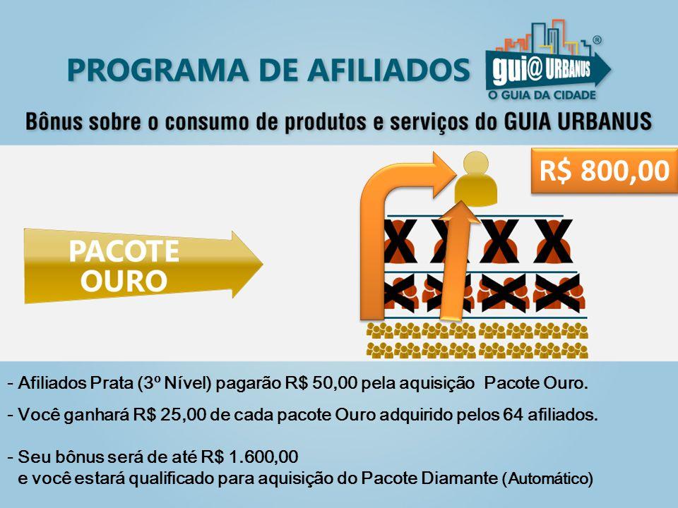 - Afiliados Prata (3º Nível) pagarão R$ 50,00 pela aquisição Pacote Ouro.