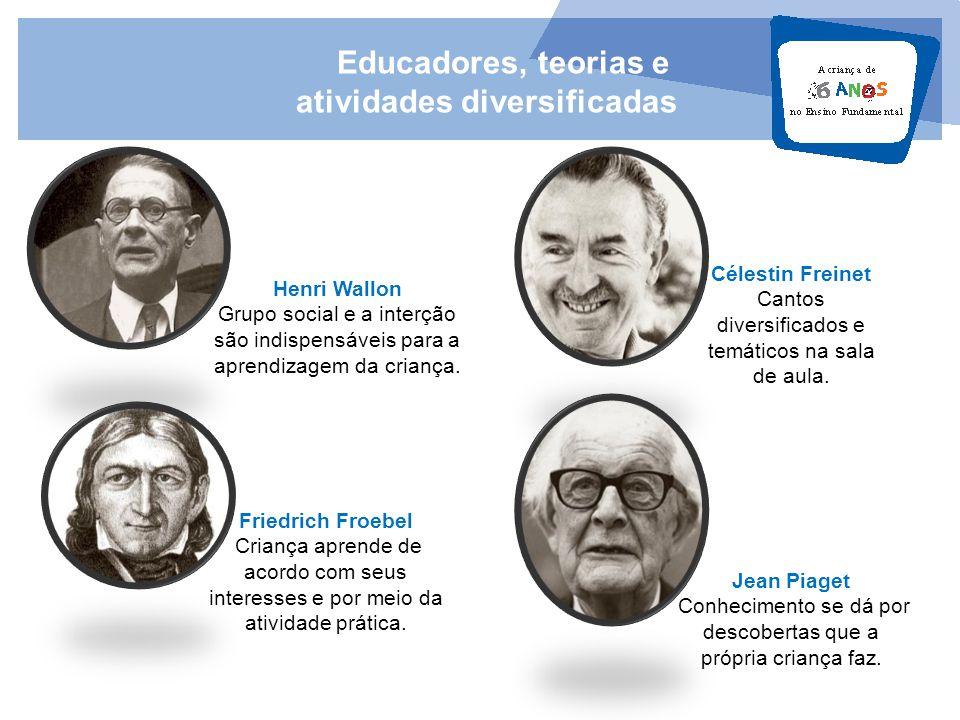 Henri Wallon Grupo social e a interção são indispensáveis para a aprendizagem da criança. Célestin Freinet Cantos diversificados e temáticos na sala d