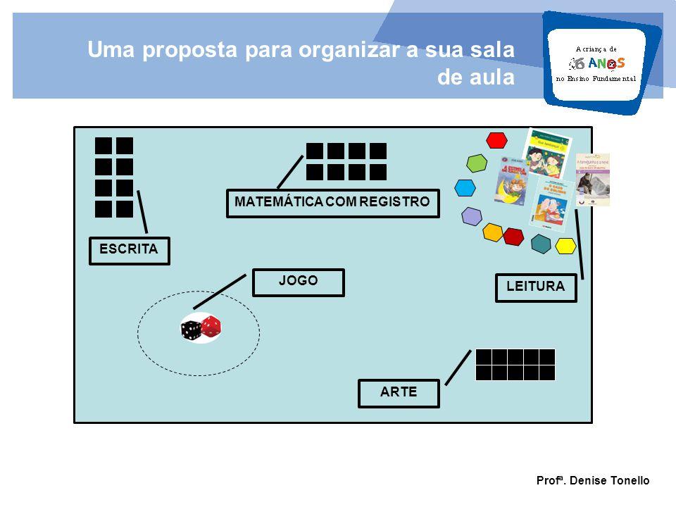 Uma proposta para organizar a sua sala de aula LEITURA ARTE JOGO MATEMÁTICA COM REGISTRO ESCRITA Profª. Denise Tonello