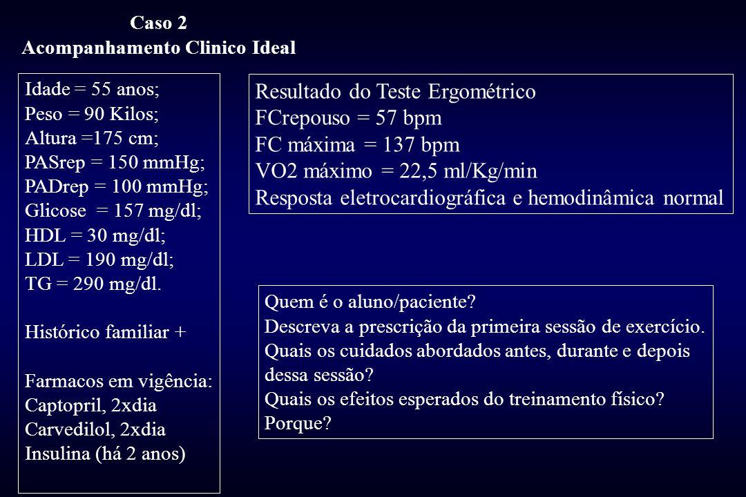 Idade = 55 anos; Peso = 90 Kilos; Altura =175 cm; PASrep = 150 mmHg; PADrep = 100 mmHg; Glicose = 157 mg/dl; HDL = 30 mg/dl; LDL = 190 mg/dl; TG = 290 mg/dl.