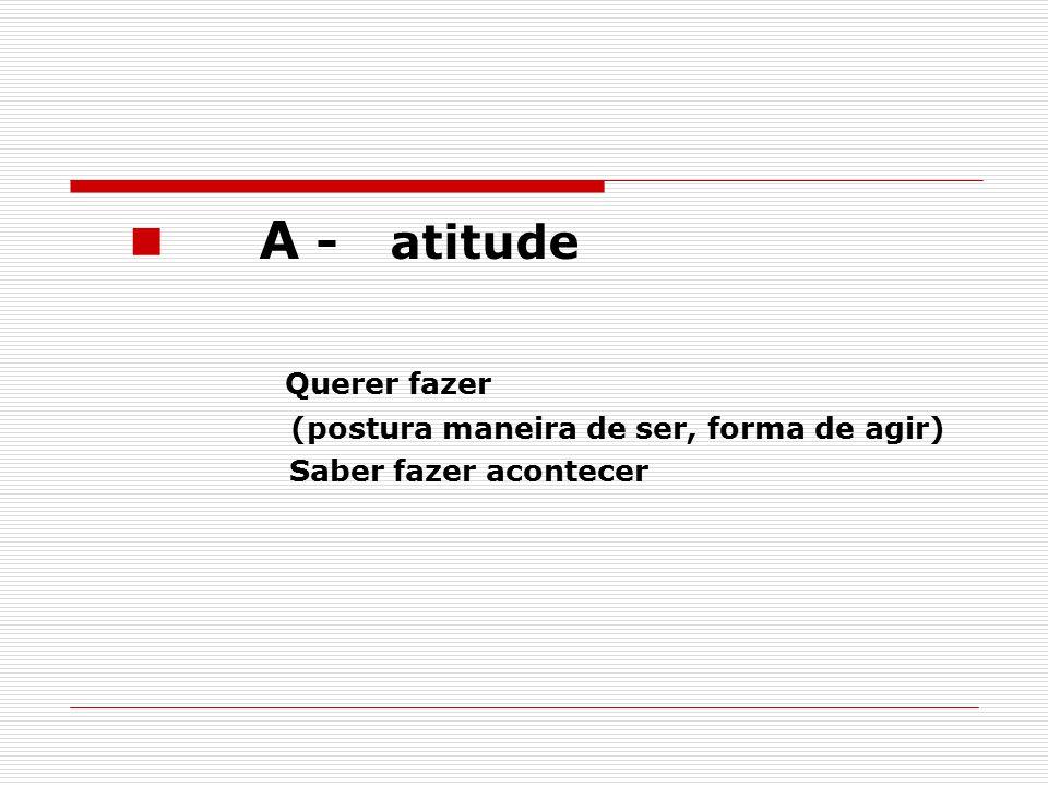 A - atitude Querer fazer (postura maneira de ser, forma de agir) Saber fazer acontecer