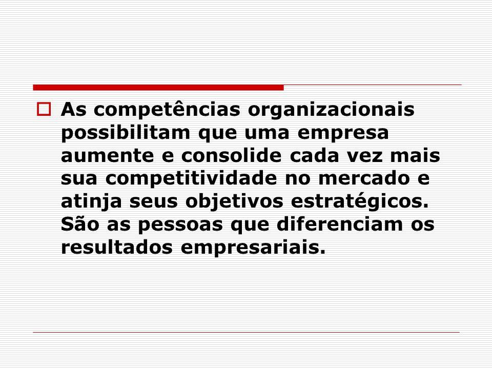  As competências organizacionais possibilitam que uma empresa aumente e consolide cada vez mais sua competitividade no mercado e atinja seus objetivos estratégicos.