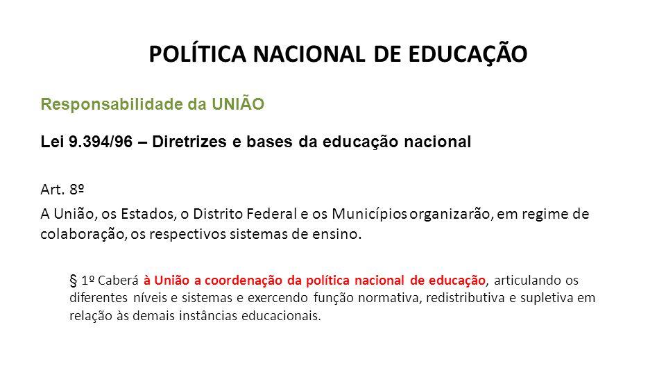Responsabilidade da UNIÃO Lei 9.394/96 – Diretrizes e bases da educação nacional Art.