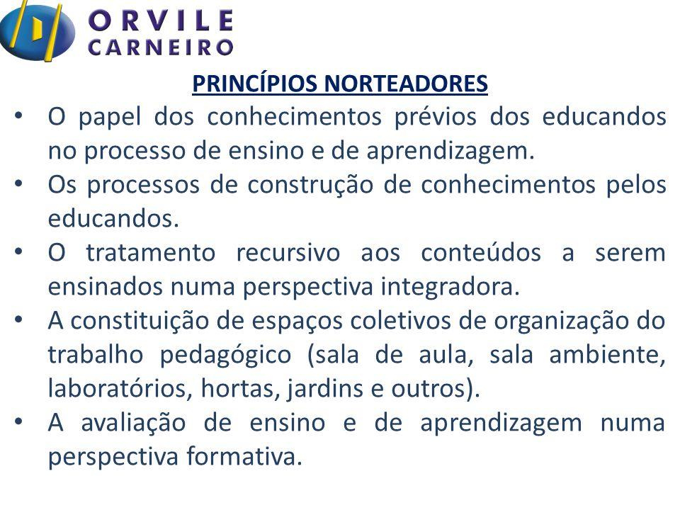 PRINCÍPIOS NORTEADORES O papel dos conhecimentos prévios dos educandos no processo de ensino e de aprendizagem. Os processos de construção de conhecim