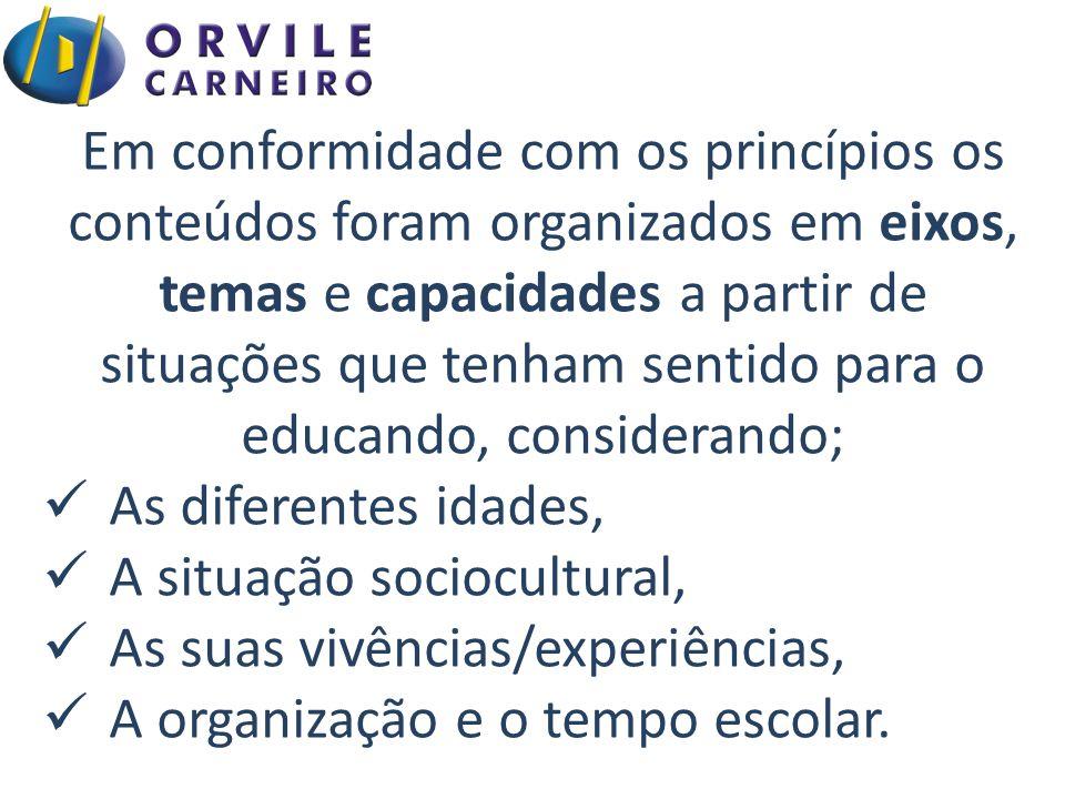 Em conformidade com os princípios os conteúdos foram organizados em eixos, temas e capacidades a partir de situações que tenham sentido para o educand