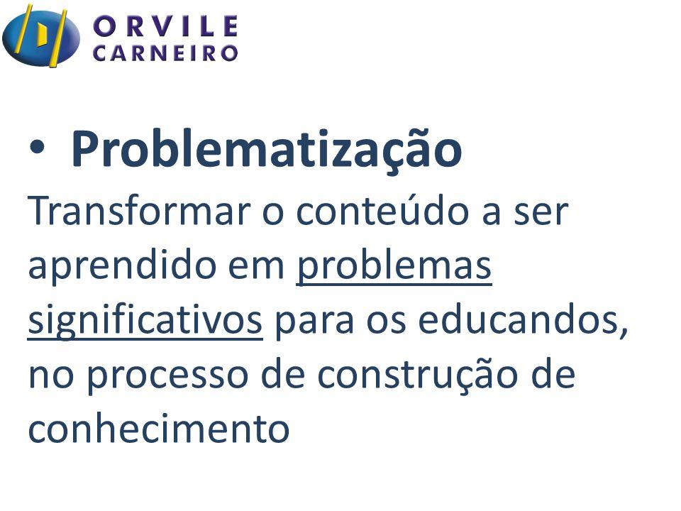 Problematização Transformar o conteúdo a ser aprendido em problemas significativos para os educandos, no processo de construção de conhecimento