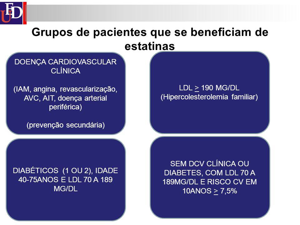 Grupos de pacientes que se beneficiam de estatinas DOENÇA CARDIOVASCULAR CLÍNICA (IAM, angina, revascularização, AVC, AIT, doença arterial periférica)
