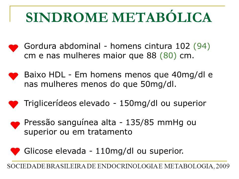 SINDROME METABÓLICA Gordura abdominal - homens cintura 102 (94) cm e nas mulheres maior que 88 (80) cm.