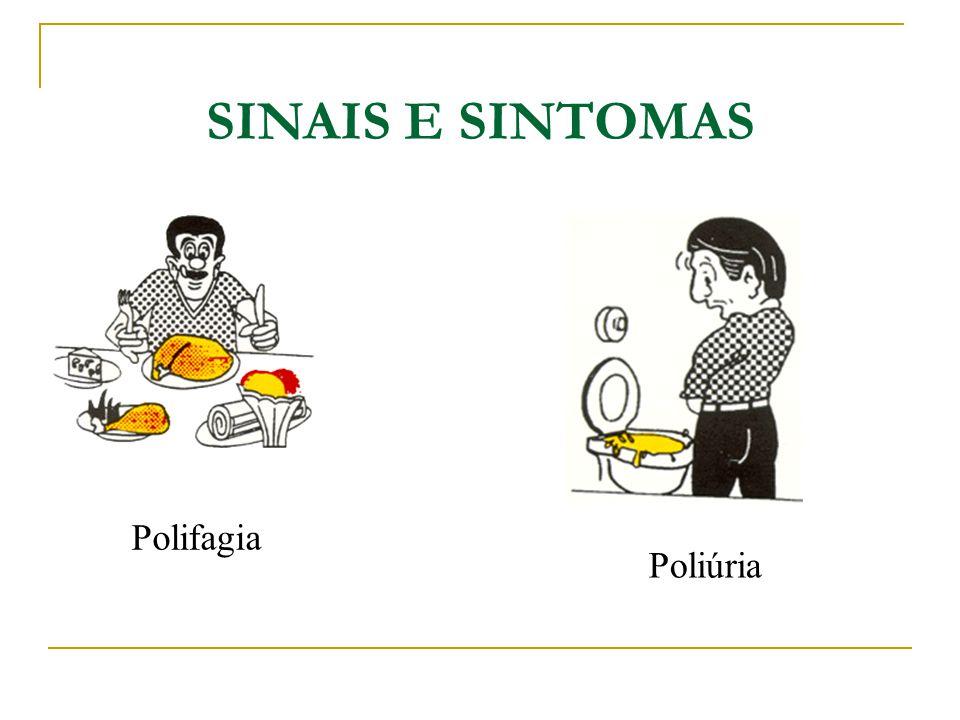 Polifagia SINAIS E SINTOMAS Poliúria