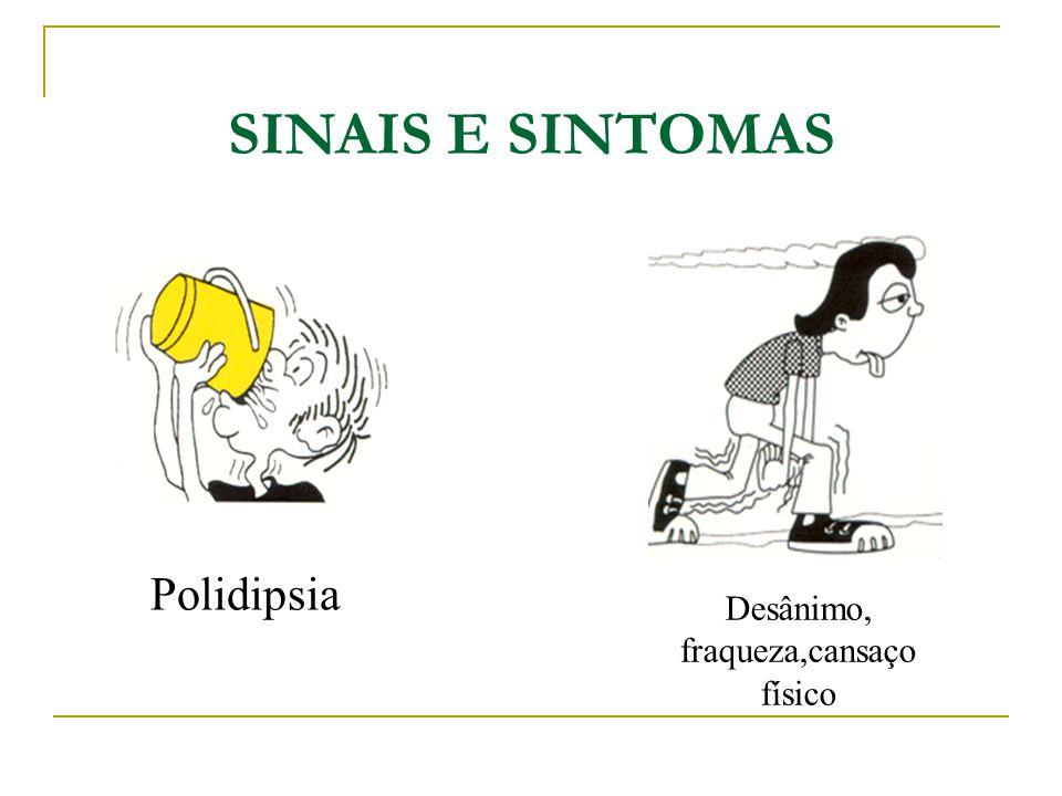 Desânimo, fraqueza,cansaço físico Polidipsia SINAIS E SINTOMAS