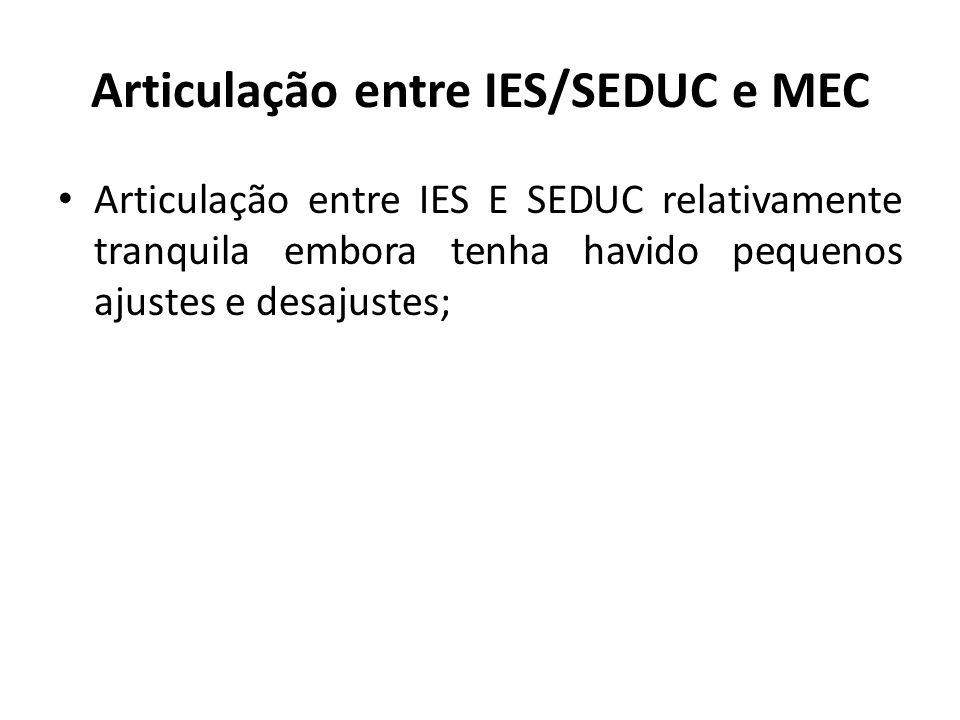Articulação entre IES/SEDUC e MEC Articulação entre IES E SEDUC relativamente tranquila embora tenha havido pequenos ajustes e desajustes;