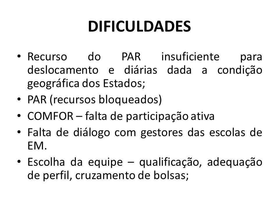 DIFICULDADES Recurso do PAR insuficiente para deslocamento e diárias dada a condição geográfica dos Estados; PAR (recursos bloqueados) COMFOR – falta de participação ativa Falta de diálogo com gestores das escolas de EM.