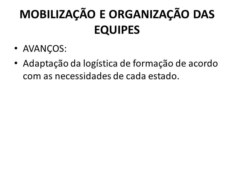 MOBILIZAÇÃO E ORGANIZAÇÃO DAS EQUIPES AVANÇOS: Adaptação da logística de formação de acordo com as necessidades de cada estado.