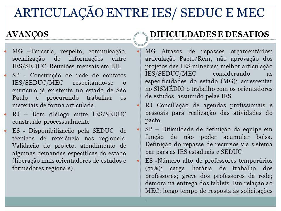 ARTICULAÇÃO ENTRE IES/ SEDUC E MEC MG –Parceria, respeito, comunicação, socialização de informações entre IES/SEDUC.