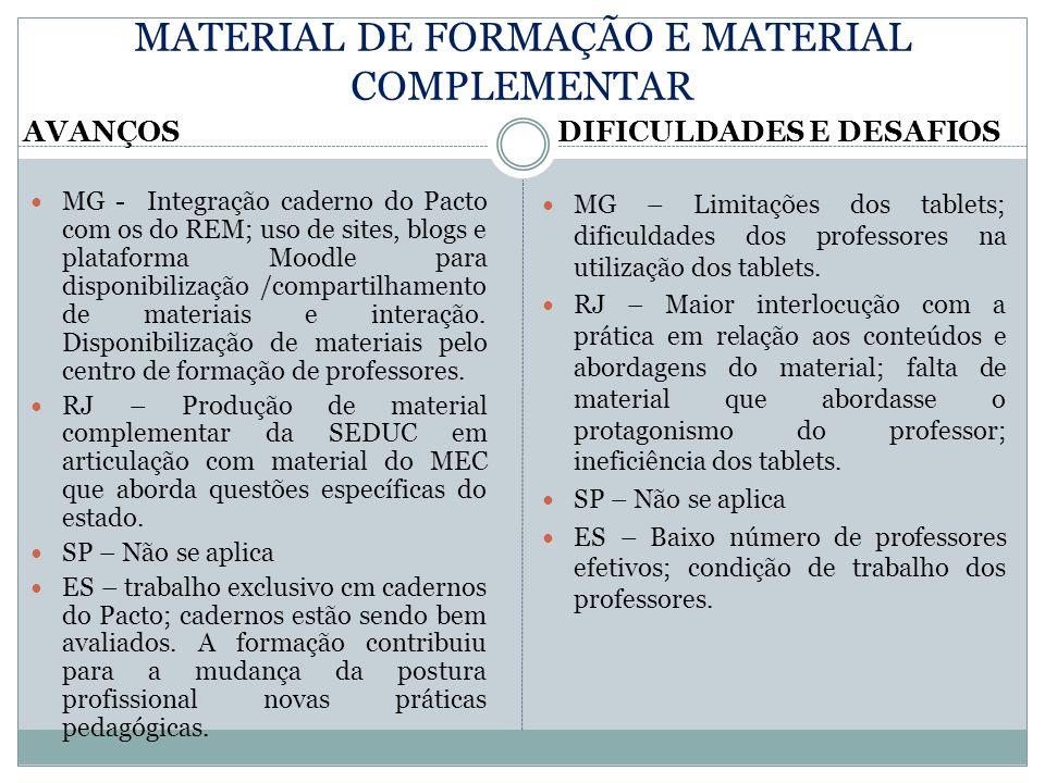 MATERIAL DE FORMAÇÃO E MATERIAL COMPLEMENTAR MG - Integração caderno do Pacto com os do REM; uso de sites, blogs e plataforma Moodle para disponibilização /compartilhamento de materiais e interação.