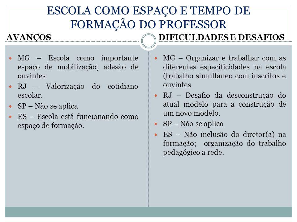 ESCOLA COMO ESPAÇO E TEMPO DE FORMAÇÃO DO PROFESSOR MG – Escola como importante espaço de mobilização; adesão de ouvintes.