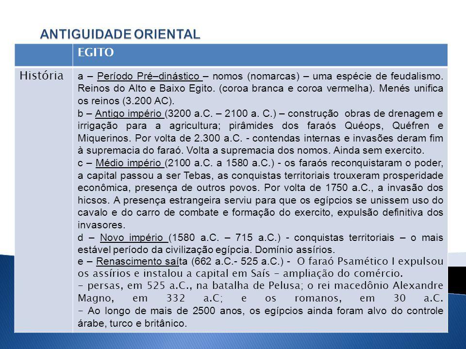 FENÍCIOS HistóriaDomínio dos grandes comerciantes nas cidades-estado.