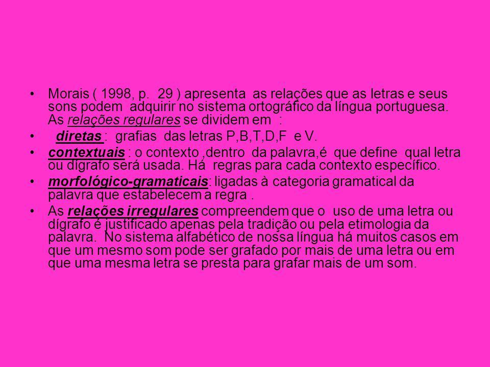 Morais ( 1998, p.