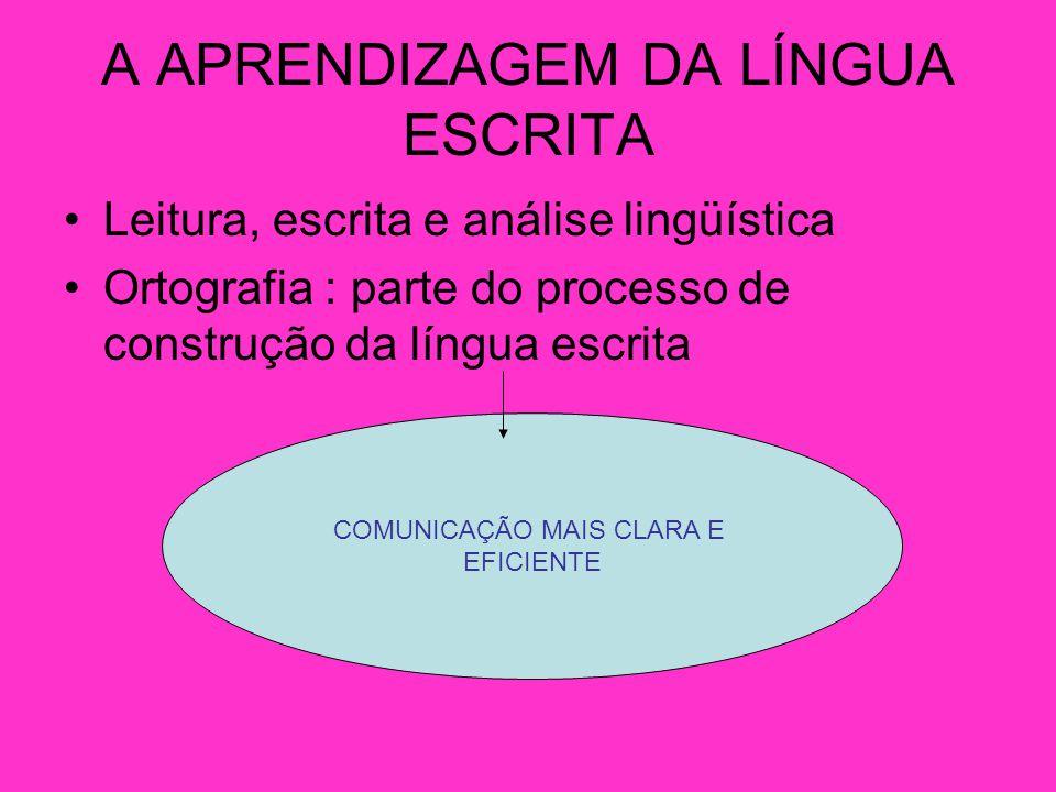 A APRENDIZAGEM DA LÍNGUA ESCRITA Leitura, escrita e análise lingüística Ortografia : parte do processo de construção da língua escrita COMUNICAÇÃO MAIS CLARA E EFICIENTE