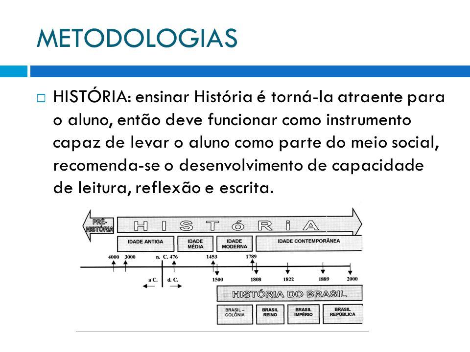 METODOLOGIAS  GEOGRAFIA: assentar as ações de ensino- aprendizagem em procedimentos de leitura, análise e interpretação de textos e imagens.