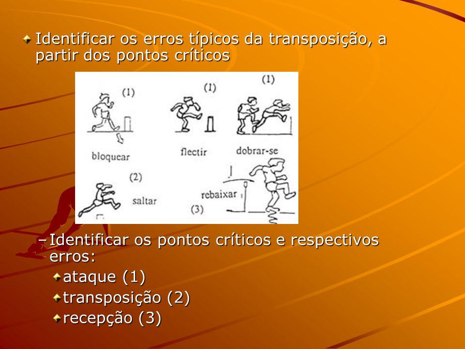 Identificar os erros típicos da transposição, a partir dos pontos críticos –Identificar os pontos críticos e respectivos erros: ataque (1) transposição (2) recepção (3)