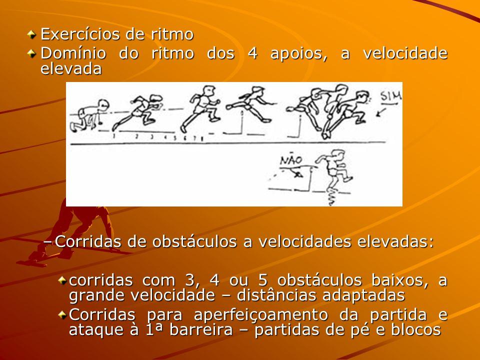 Exercícios de ritmo Domínio do ritmo dos 4 apoios, a velocidade elevada –Corridas de obstáculos a velocidades elevadas: corridas com 3, 4 ou 5 obstáculos baixos, a grande velocidade – distâncias adaptadas Corridas para aperfeiçoamento da partida e ataque à 1ª barreira – partidas de pé e blocos
