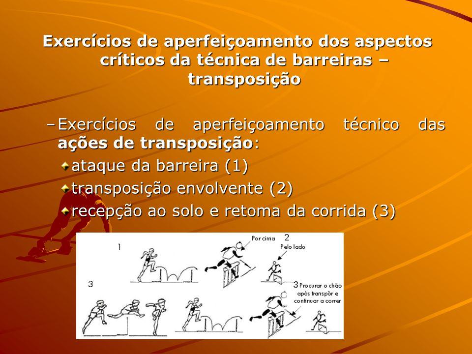Exercícios de aperfeiçoamento dos aspectos críticos da técnica de barreiras – transposição –Exercícios de aperfeiçoamento técnico das ações de transposição: ataque da barreira (1) transposição envolvente (2) recepção ao solo e retoma da corrida (3)