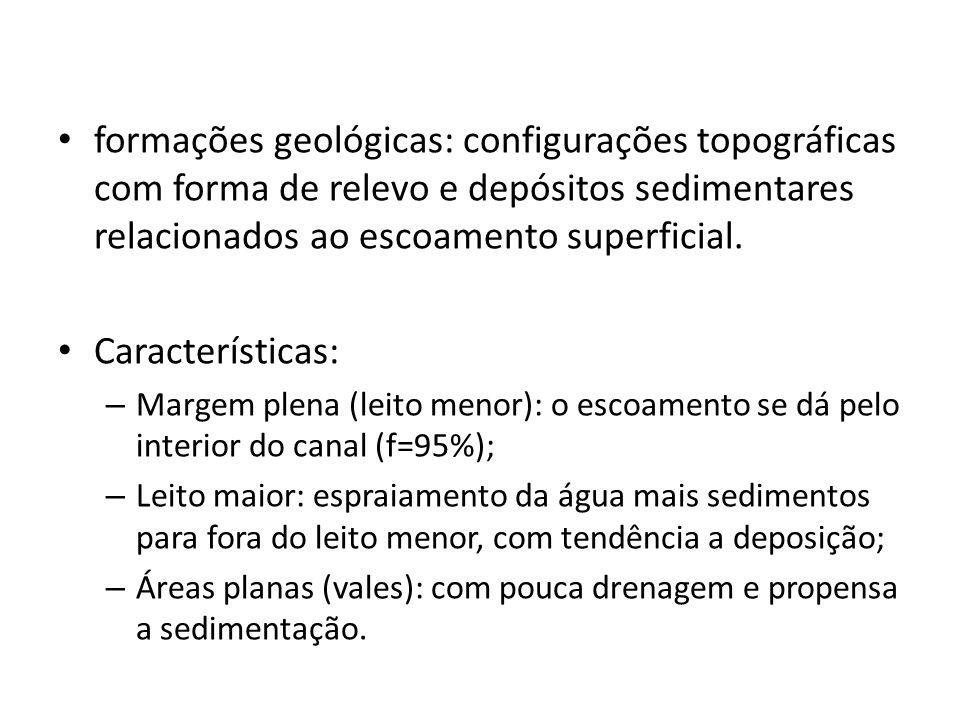 formações geológicas: configurações topográficas com forma de relevo e depósitos sedimentares relacionados ao escoamento superficial. Características: