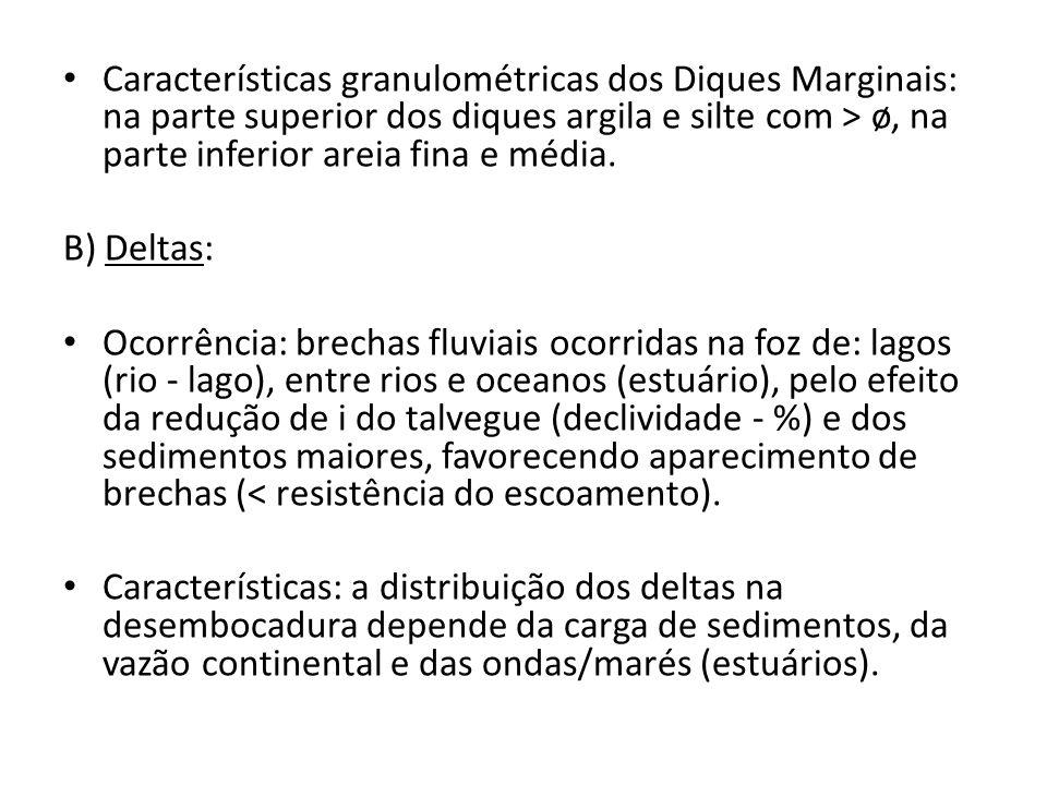 Características granulométricas dos Diques Marginais: na parte superior dos diques argila e silte com > ø, na parte inferior areia fina e média. B) De