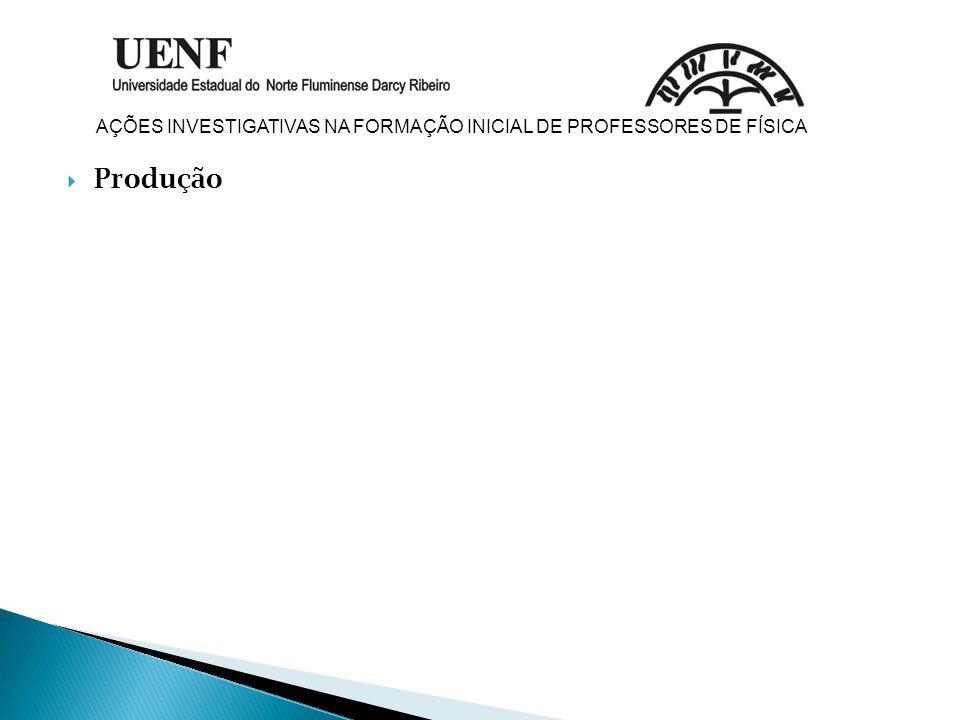  Produção AÇÕES INVESTIGATIVAS NA FORMAÇÃO INICIAL DE PROFESSORES DE FÍSICA