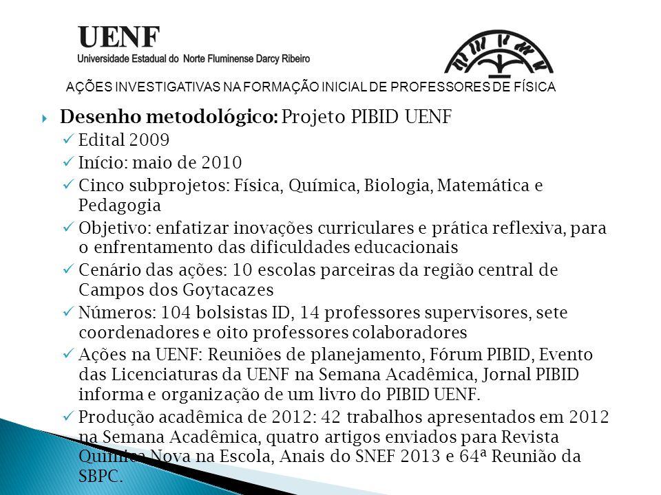  Desenho metodológico: Projeto PIBID UENF Edital 2009 Início: maio de 2010 Cinco subprojetos: Física, Química, Biologia, Matemática e Pedagogia Objet