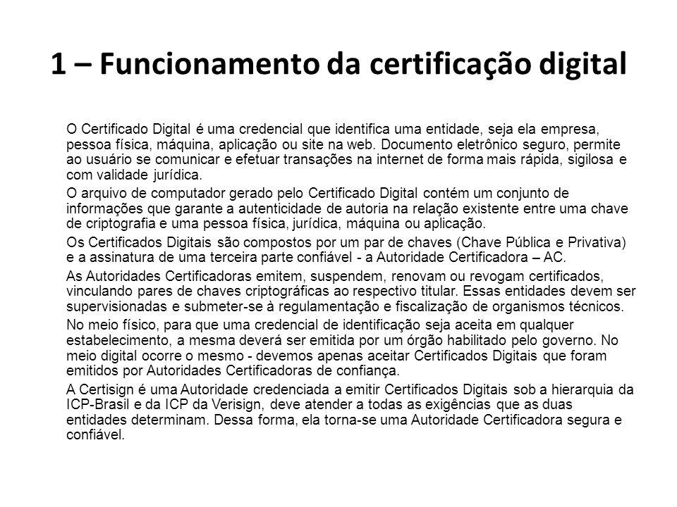 1 – Funcionamento da certificação digital O Certificado Digital é uma credencial que identifica uma entidade, seja ela empresa, pessoa física, máquina, aplicação ou site na web.