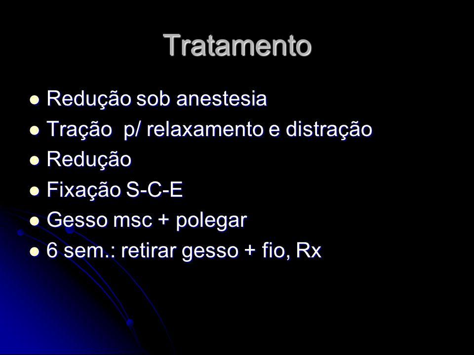 Tratamento Redução sob anestesia Redução sob anestesia Tração p/ relaxamento e distração Tração p/ relaxamento e distração Redução Redução Fixação S-C-E Fixação S-C-E Gesso msc + polegar Gesso msc + polegar 6 sem.: retirar gesso + fio, Rx 6 sem.: retirar gesso + fio, Rx