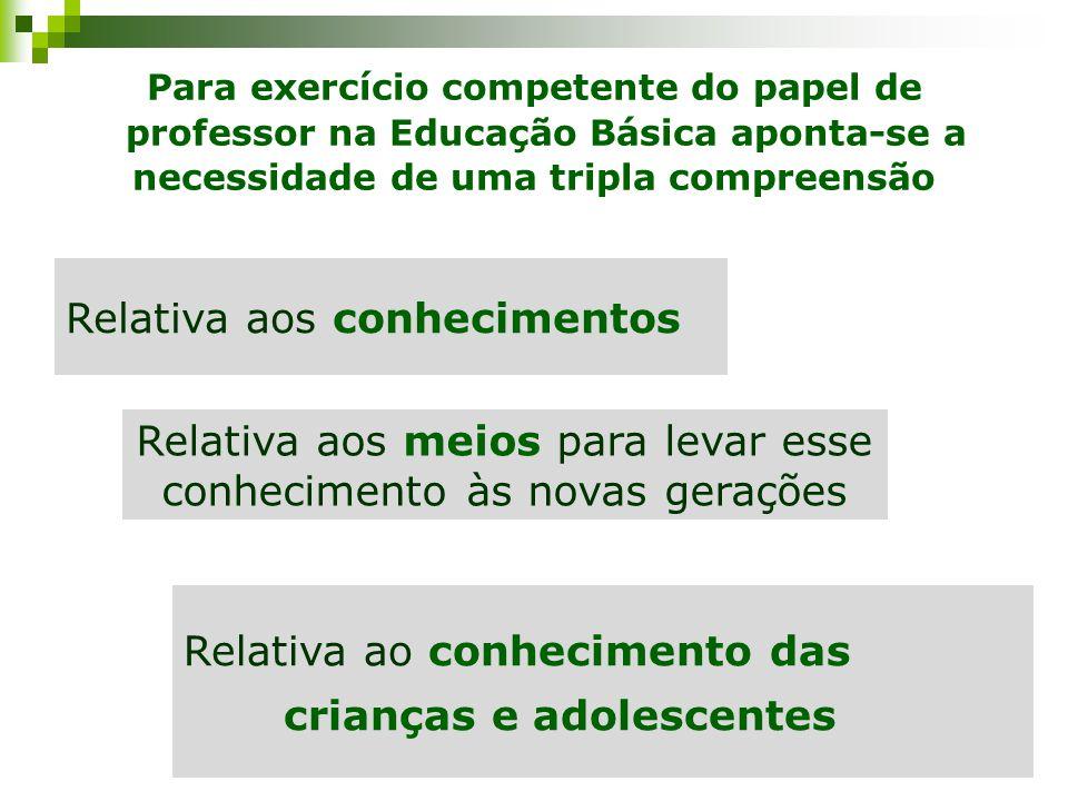 Para promover* a formação inicial para a docência na Educação Básica: o que implica.