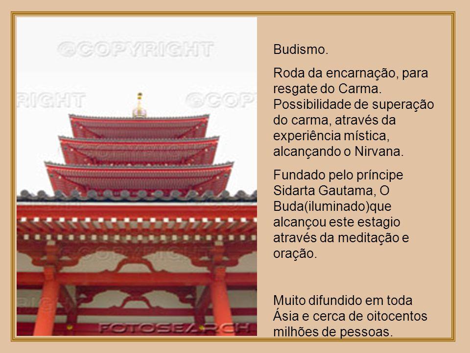 Budismo.Roda da encarnação, para resgate do Carma.