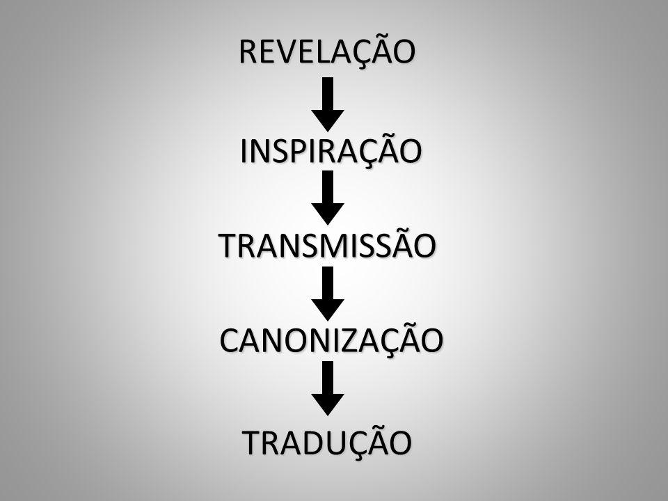 REVELAÇÃO INSPIRAÇÃO TRANSMISSÃO CANONIZAÇÃO TRADUÇÃO