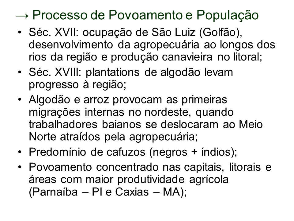 → Processo de Povoamento e População Séc.