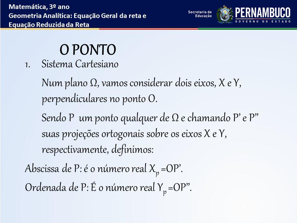 encontre a equação da reta que passa pelo ponto p