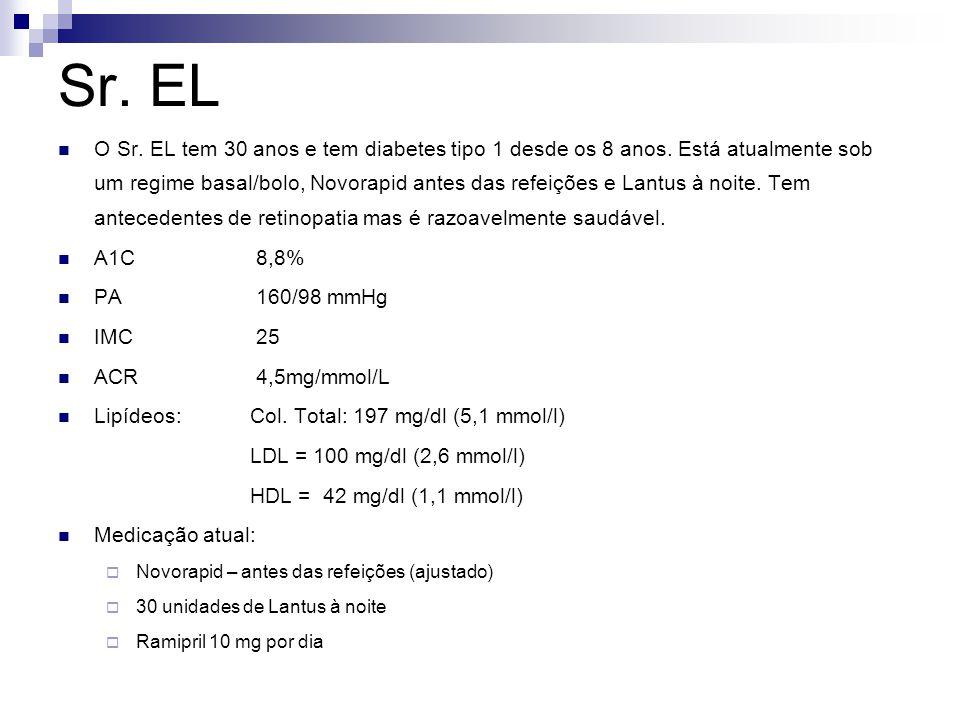 Sr. EL O Sr. EL tem 30 anos e tem diabetes tipo 1 desde os 8 anos. Está atualmente sob um regime basal/bolo, Novorapid antes das refeições e Lantus à