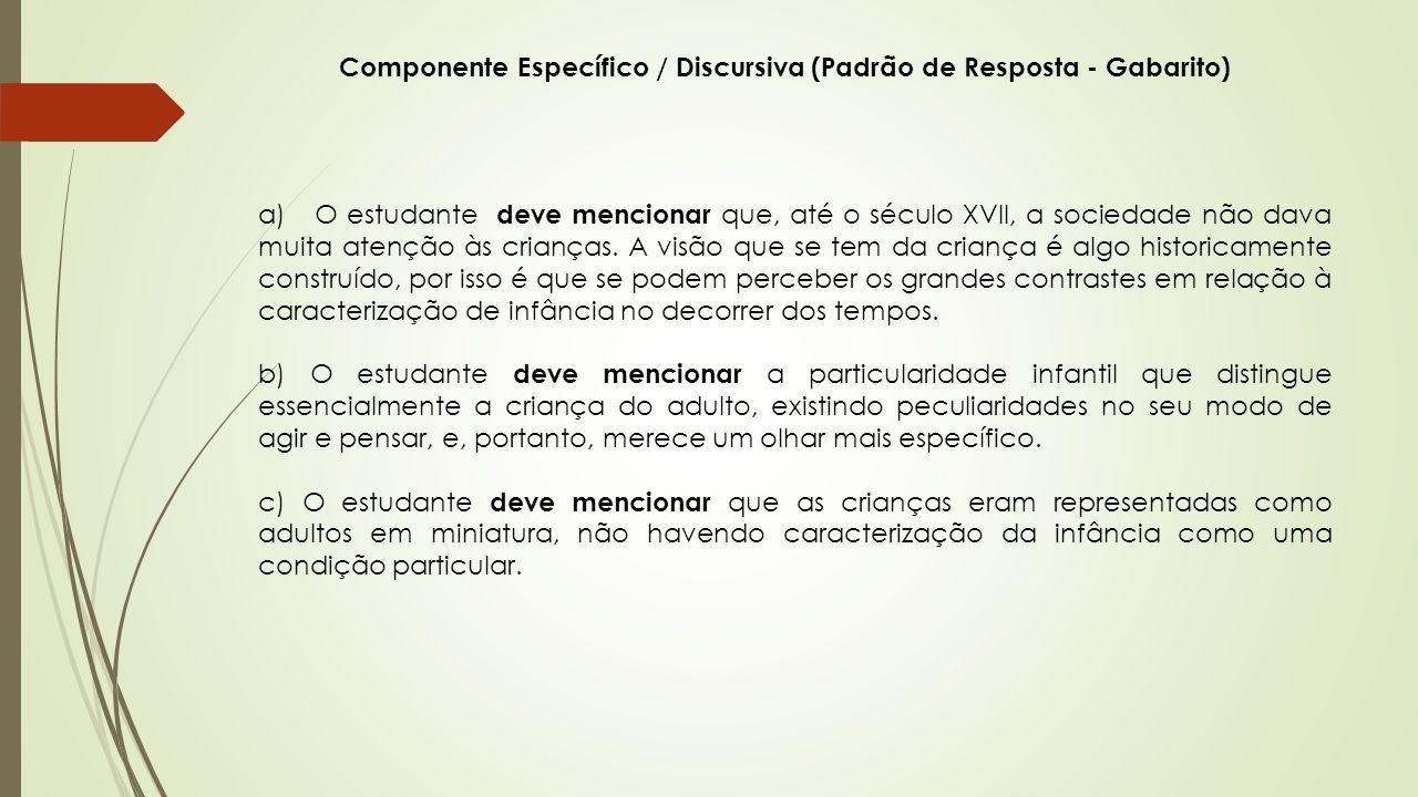 Componente Específico / Discursiva (Padrão de Resposta - Gabarito) a) O estudante deve mencionar que, até o século XVII, a sociedade não dava muita at