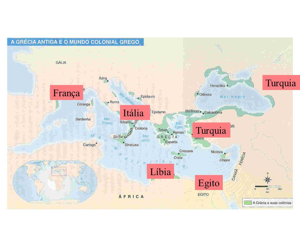 Turquia Itália Líbia França Turquia Egito