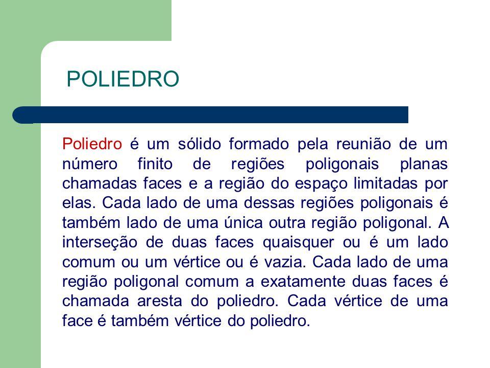 POLIEDRO Poliedro é um sólido formado pela reunião de um número finito de regiões poligonais planas chamadas faces e a região do espaço limitadas por elas.