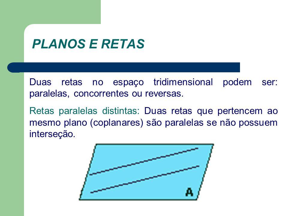 PLANOS E RETAS Duas retas no espaço tridimensional podem ser: paralelas, concorrentes ou reversas. Retas paralelas distintas: Duas retas que pertencem
