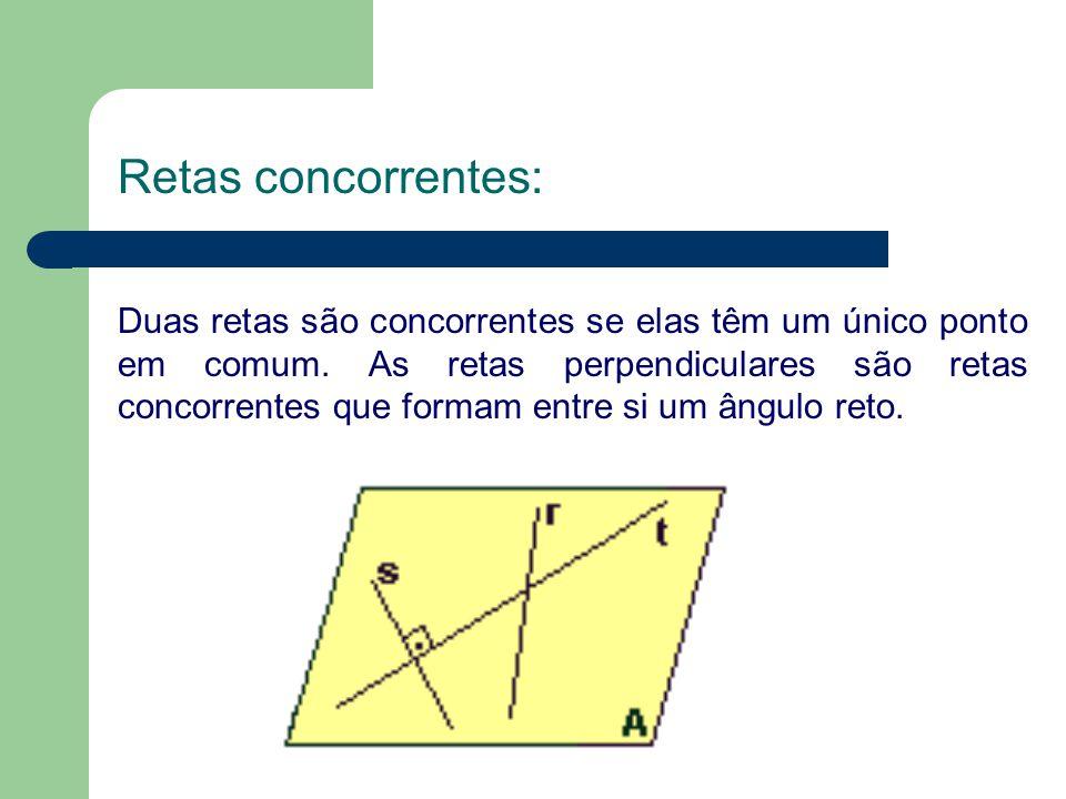 Duas retas são concorrentes se elas têm um único ponto em comum. As retas perpendiculares são retas concorrentes que formam entre si um ângulo reto. R