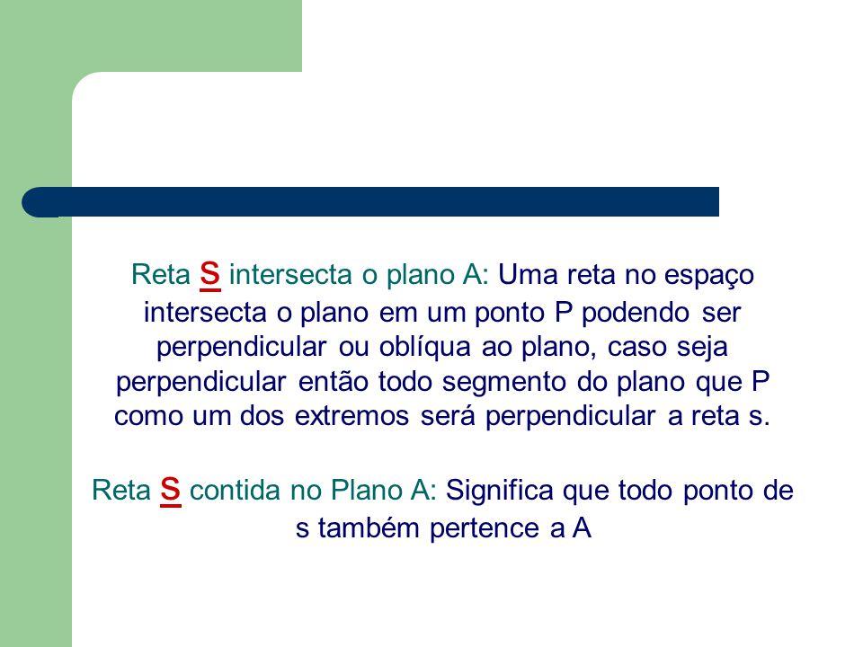 Reta s intersecta o plano A: Uma reta no espaço intersecta o plano em um ponto P podendo ser perpendicular ou oblíqua ao plano, caso seja perpendicula