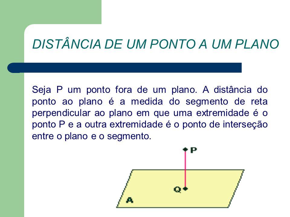 DISTÂNCIA DE UM PONTO A UM PLANO Seja P um ponto fora de um plano. A distância do ponto ao plano é a medida do segmento de reta perpendicular ao plano
