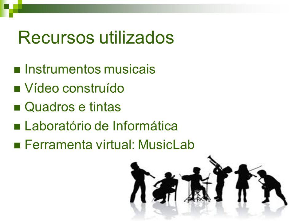 Recursos utilizados Instrumentos musicais Vídeo construído Quadros e tintas Laboratório de Informática Ferramenta virtual: MusicLab