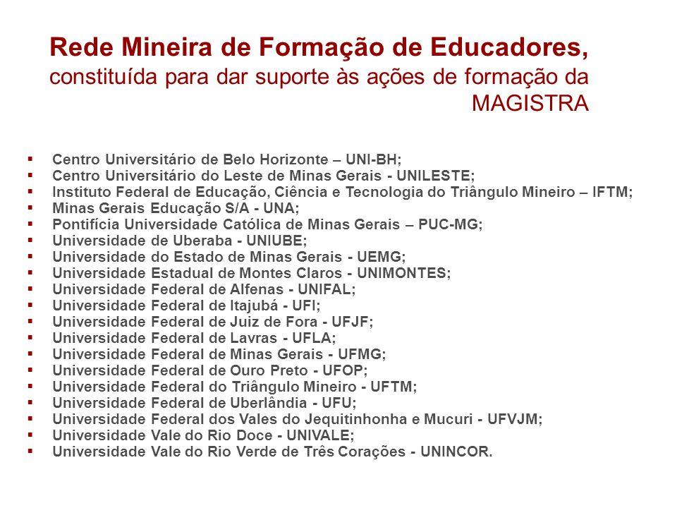  Centro Universitário de Belo Horizonte – UNI-BH;  Centro Universitário do Leste de Minas Gerais - UNILESTE;  Instituto Federal de Educação, Ciênci