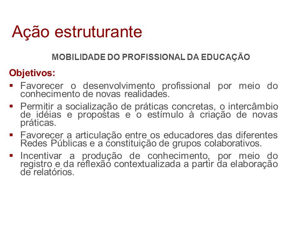 Objetivos:  Favorecer o desenvolvimento profissional por meio do conhecimento de novas realidades.  Permitir a socialização de práticas concretas, o